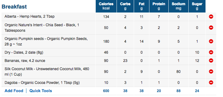 Calories for Chocolate Energy Smoothie
